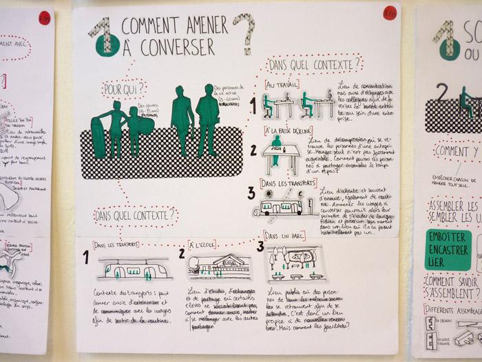 Démarche créative ! Nous y voici, thème : VERS... et une question posée par un élève : comment amener à conVERSer ?
